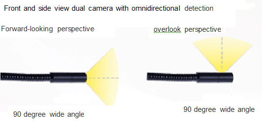 Front-and-side-view-dual-camera-with-omnidirectional-detection
