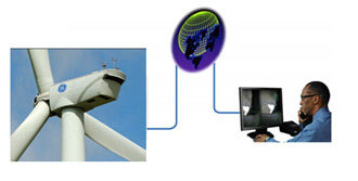 Network-real-time-sharing-repair-site