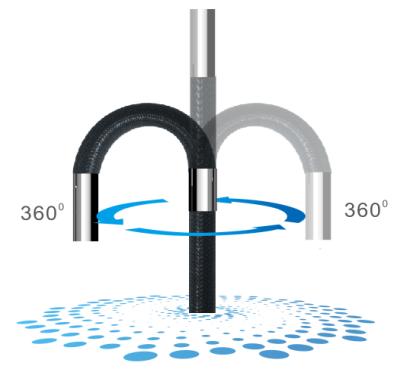 Mechanical 360°articulation