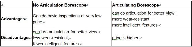 Articulating Borescope and No Articulation Borescope 2
