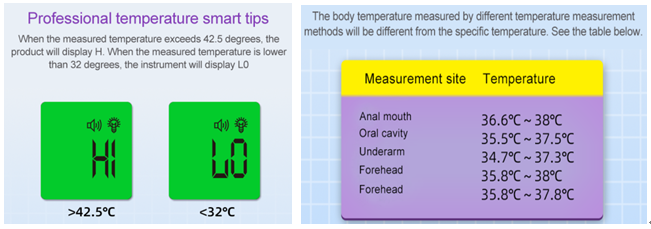 Why Yateks YT-003 Forehead Thermometer the Best Seller3