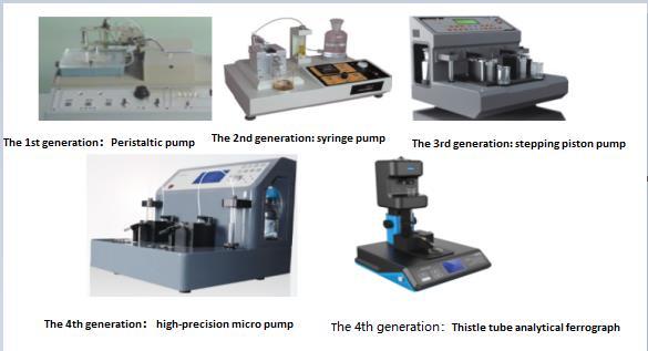 Development of yateks ferrography products