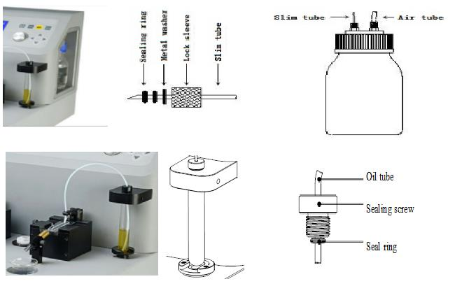 Dual Slide Ferrograph sealing design