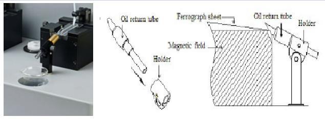 Ferrograph cleaning process desigh
