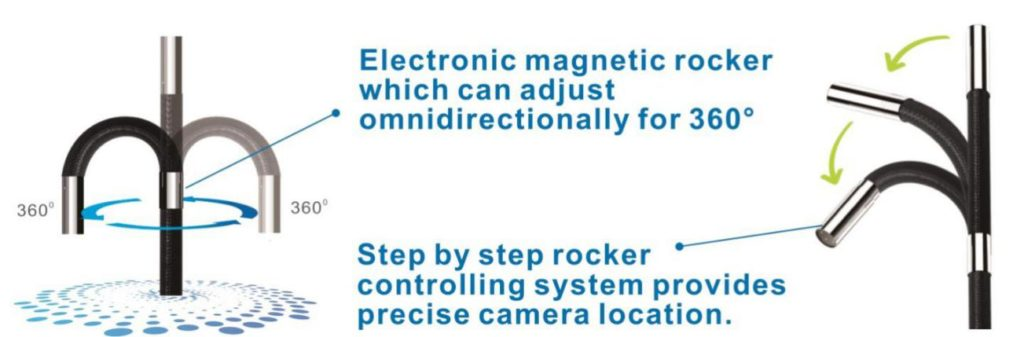 3D borescope 360° articulation
